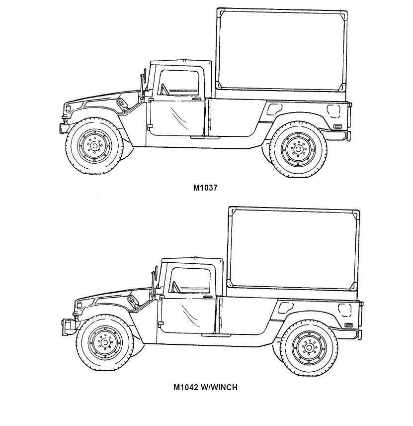 Search on Hmmwv Military Vehicle Battery