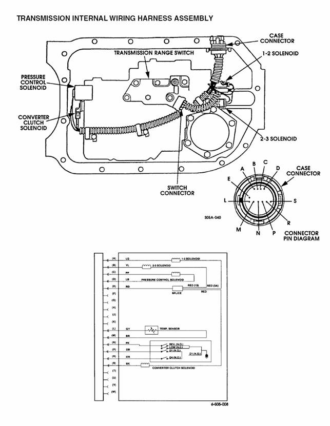 2007 4l80e Wiring - Wiring Diagrams Schematic on 4l80e harness replacement, psi conversion harness, 4l60e to 4l80e conversion harness, 4l80e controller, 4l80e transmission harness, 4l80e shifter,